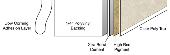 sentrel composite wall system cross section view