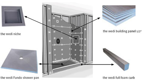 Wedi waterproof tile wall backer board system