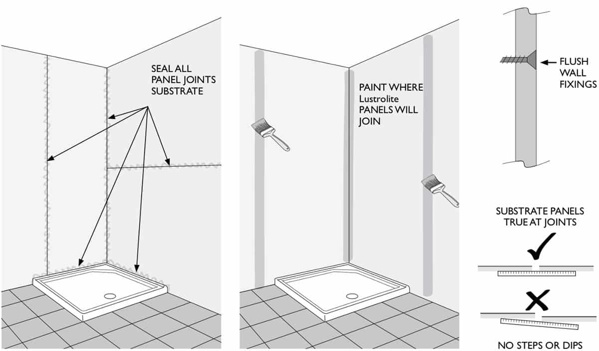 Installation sketches of high gloss shower wall panels