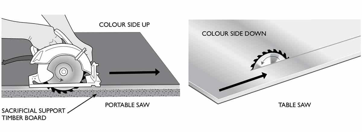How to cut high gloss acrylic shower wall panels