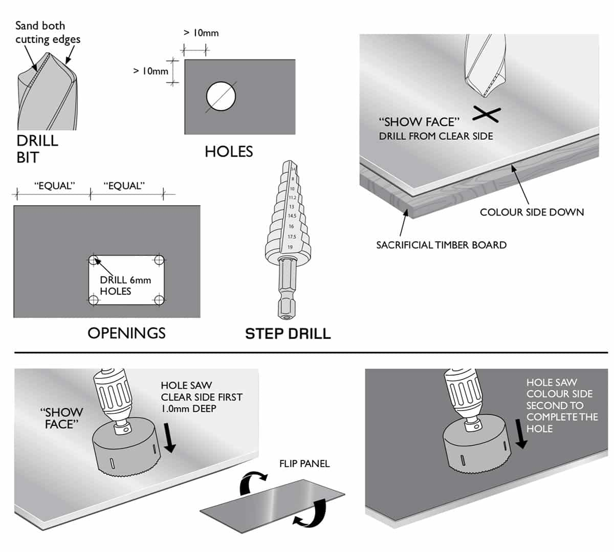 How to drill high gloss acrylic shower wall panels
